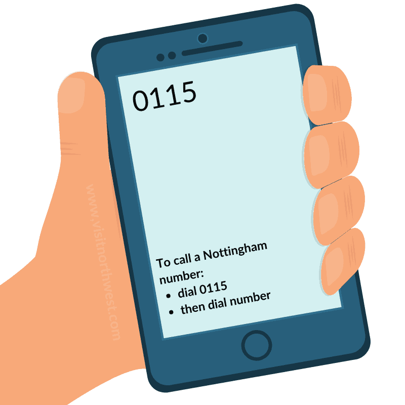 0115 Area Code - Nottingham Dialling Code