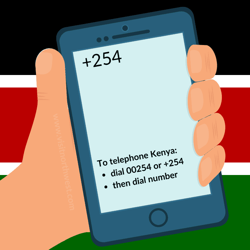 Kenya Country Code +254 00254