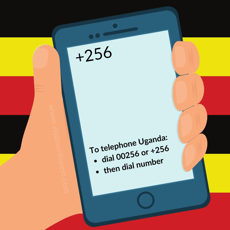Uganda Country Code +256 00256