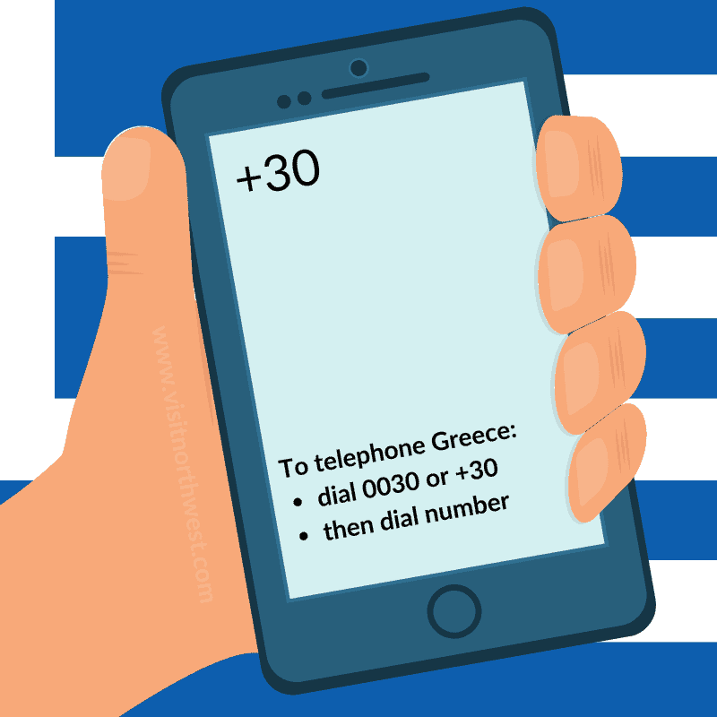 Greece Country Code +30 0030
