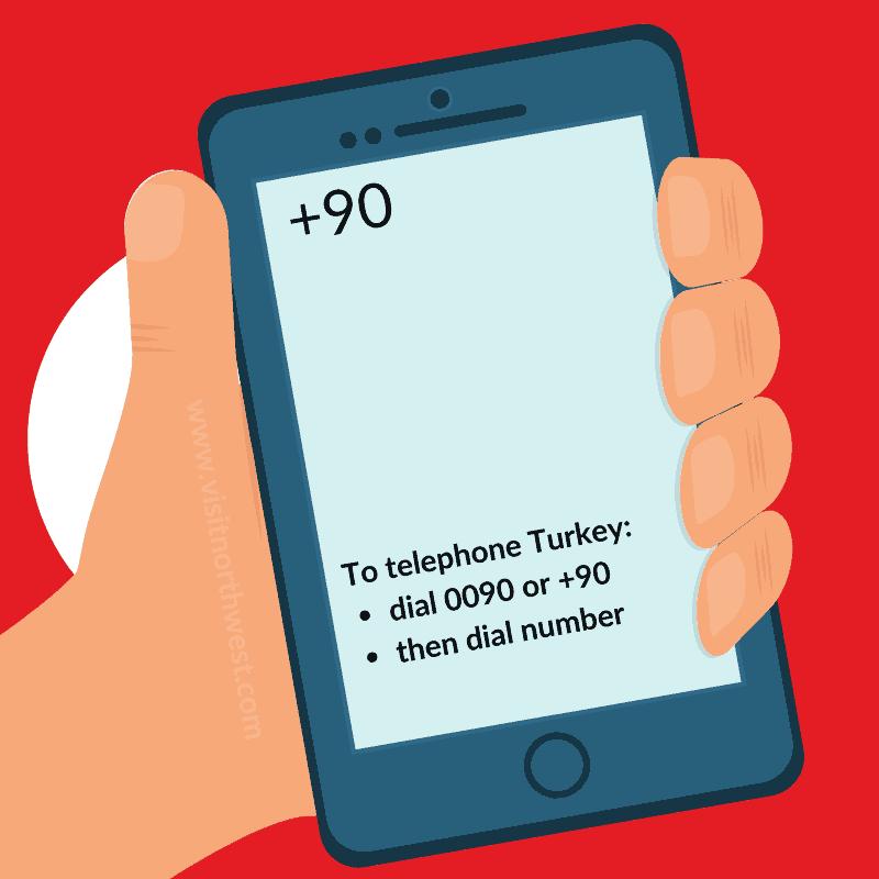 Turkey Country Code +90 0090