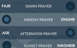 Islamic prayer times in Bournemouth, Dorset, UK. Fajr, maghrib, salah time.