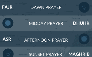 Prayer times for Cardiff, Wales. Salah, fajr, namaz, maghrib, asr times.
