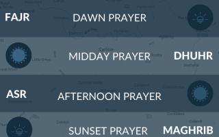 Muslim prayer times Carlisle UK. Namaz, salah times.