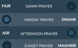 Milton Keynes Prayer Times. Fajr, salah, salat, namaz, times for MK.