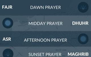 Islamic prayer times for Morecambe, Lancashire, UK.