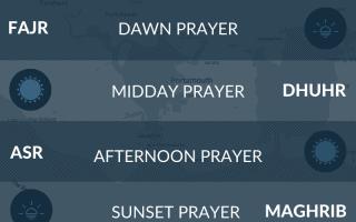 Portsmouth prayer times. Islamic prayer times in Portsmouth, Hampshire -fajr, maghrib, isha, namaz time.