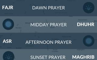 South London prayer times. Salah, fajr, namaz times.