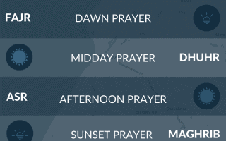 Muslim and Islamic prayer times for Southport, Merseyside, UK.