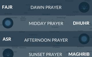 Swindon namaz times. Islamic prayer times in Swindon, Wiltshire, UK.