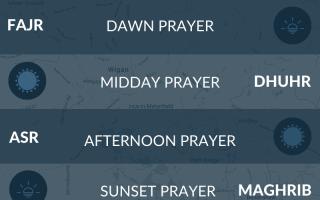 Muslim prayer times Wigan UK - Salah, Namaz